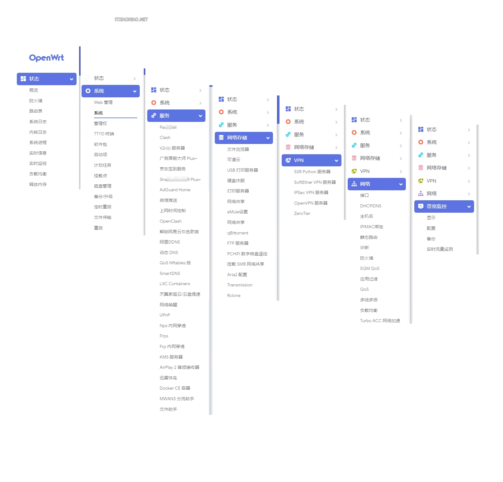 OpenWrt R20.12.12 X86-64软路由 编译 多功能稳定版ipv6/多线多拨/smartdns/酸酸乳/应用过滤/SFE加速